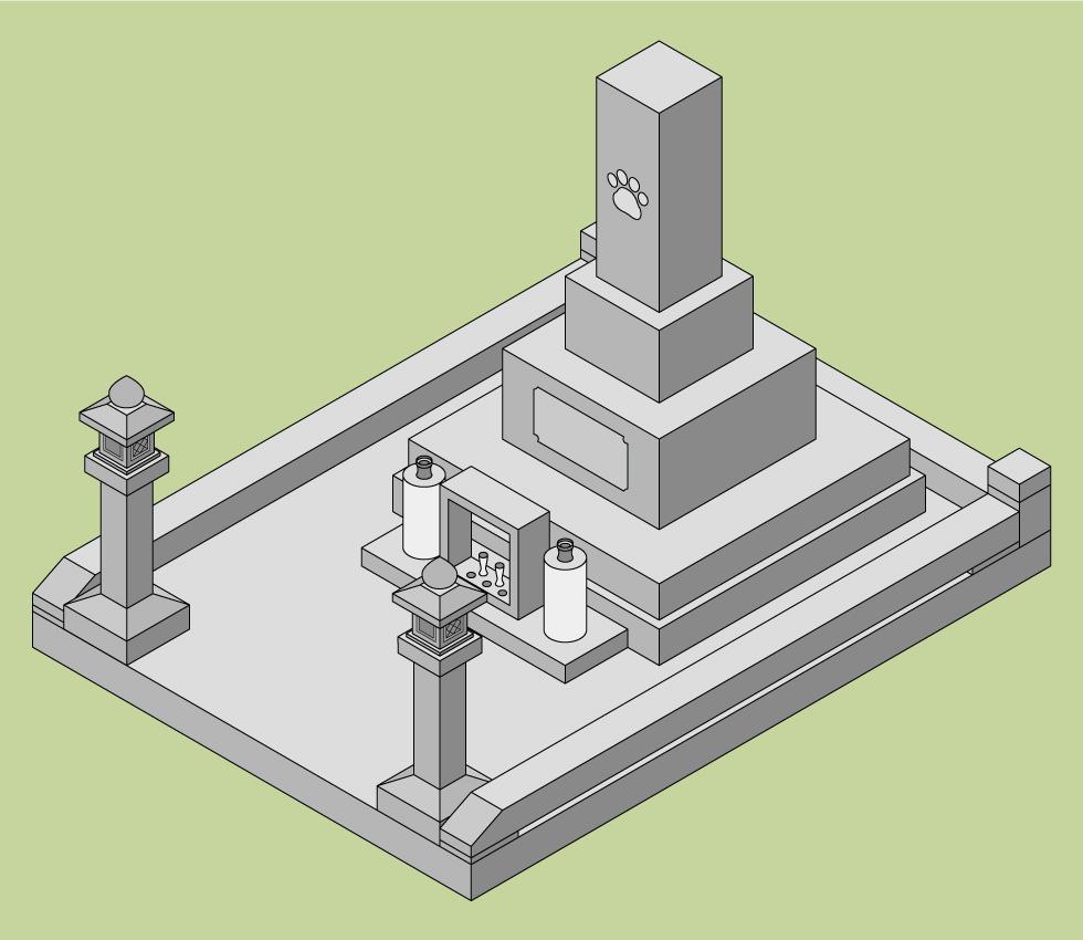 ペットの墓の建て方 人と同じ墓に入る